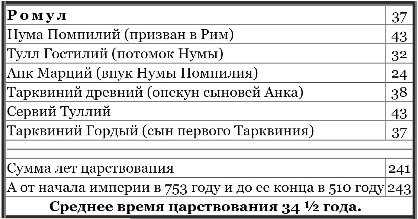 http://s7.uploads.ru/7uaeL.png