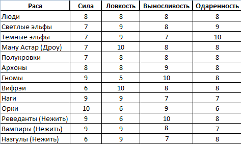 http://s7.uploads.ru/Bn2DF.png