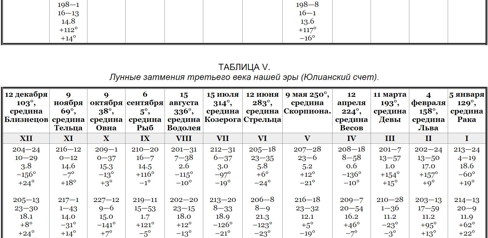 http://s7.uploads.ru/E0QTR.png