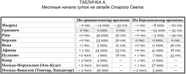http://s7.uploads.ru/Ki1Er.png