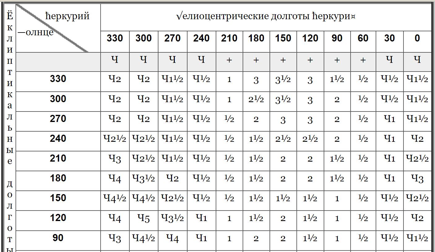 http://s7.uploads.ru/NmbEB.png