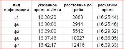 http://s7.uploads.ru/O76Z1.jpg