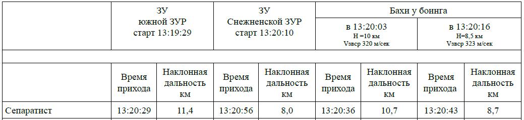 http://s7.uploads.ru/QhYp3.png