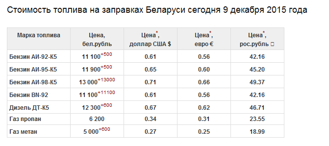 http://s7.uploads.ru/UGqkg.png