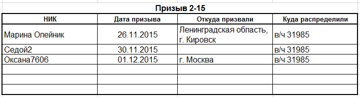 http://s7.uploads.ru/VbrCi.png