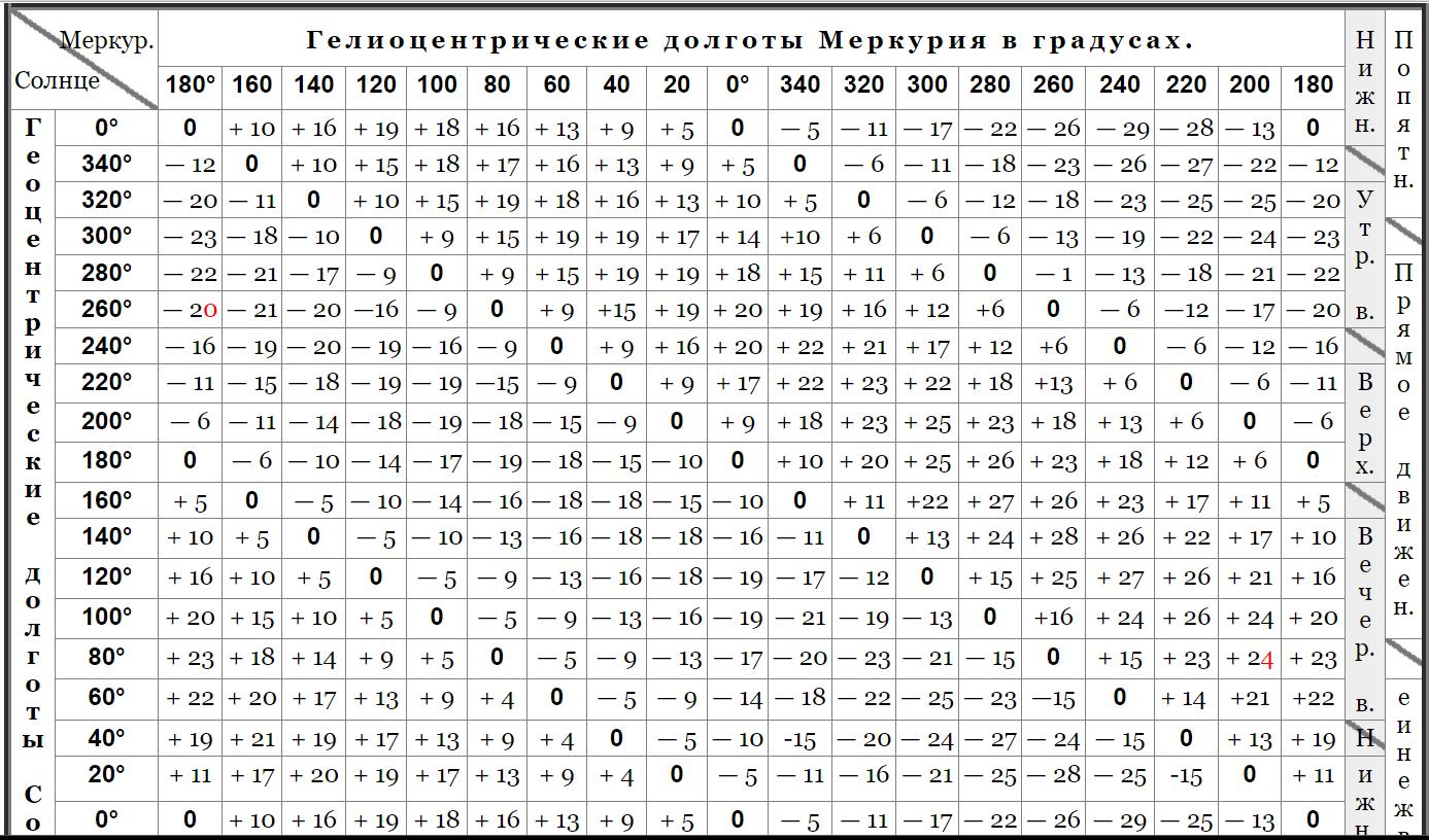 http://s7.uploads.ru/ZnyD5.png