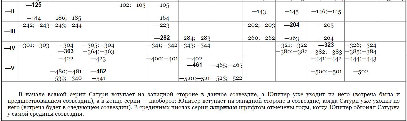 http://s7.uploads.ru/ifeVA.png