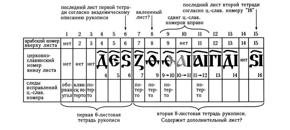 http://s7.uploads.ru/kM645.jpg