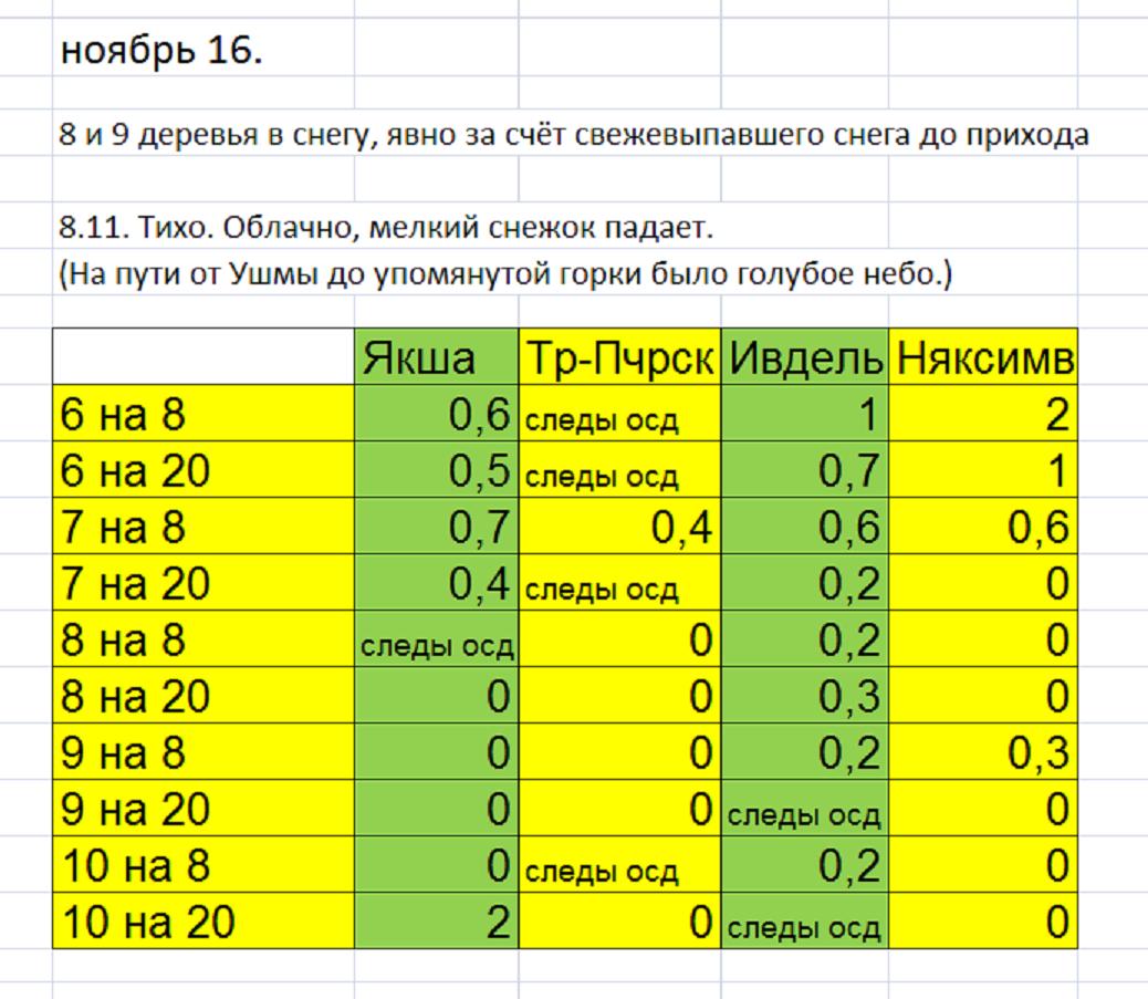 http://s7.uploads.ru/onTq7.png