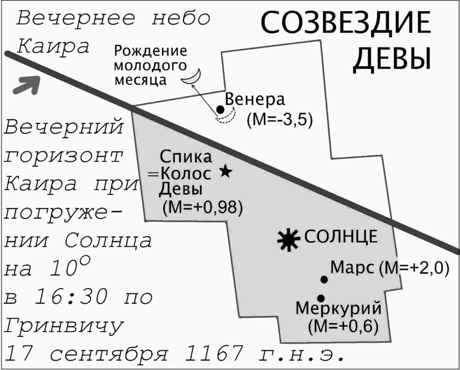 http://s7.uploads.ru/sK06k.jpg