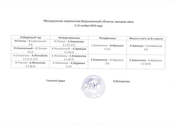 http://s7.uploads.ru/t/2QurN.jpg