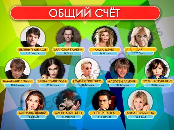 http://s7.uploads.ru/t/86oSu.jpg