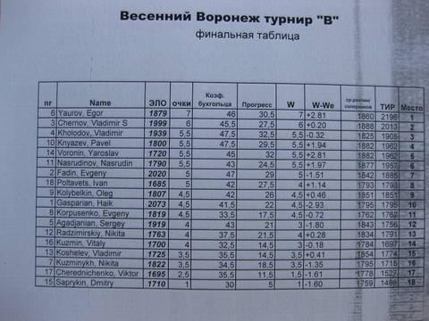 http://s7.uploads.ru/t/Fz9vZ.jpg