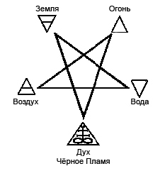 http://s7.uploads.ru/t/JWyro.jpg