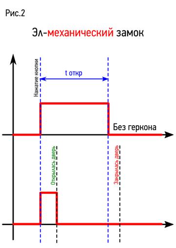 http://s7.uploads.ru/t/KLRdv.png