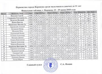 http://s7.uploads.ru/t/MTpxj.jpg