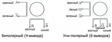 http://s7.uploads.ru/t/Ue3Cl.jpg