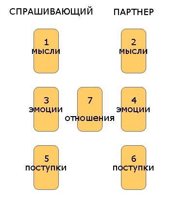http://s7.uploads.ru/t/Uo7xp.png