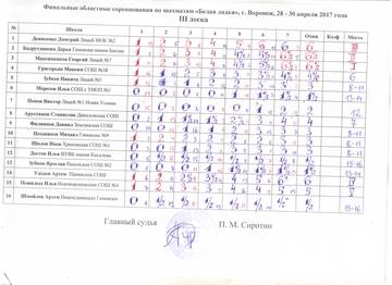 http://s7.uploads.ru/t/qxo02.jpg