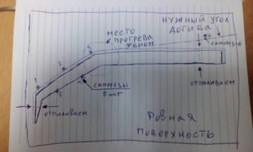 http://s7.uploads.ru/t/uzgap.jpg