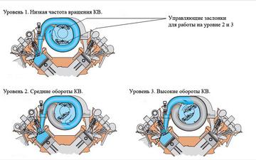 http://s7.uploads.ru/t/vmt8M.png