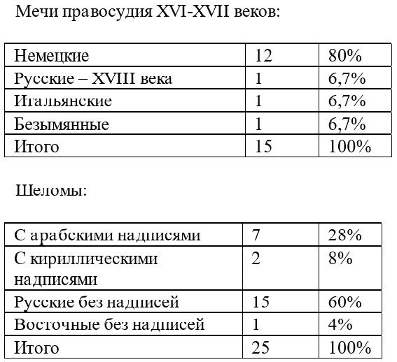 http://s7.uploads.ru/tPV4W.png